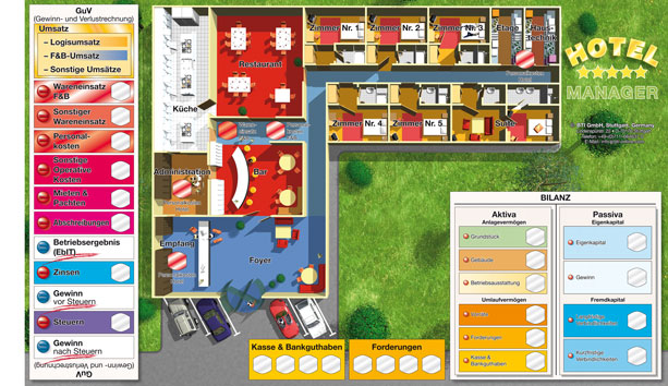 Board-Hotel-Manager-simulation